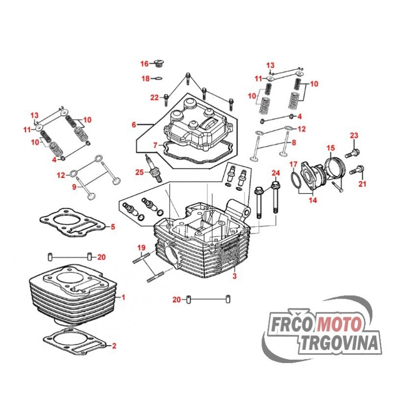 valve cover gasket rubber for kymco zing ii 125ccm rh frcomoto si