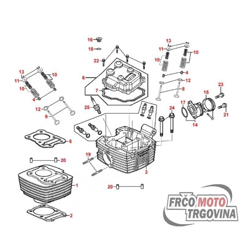 valve cover gasket rubber for kymco zing ii 125ccm rh frcomoto si Kymco 500 UTV 500Cc Engine Kymco Scooters