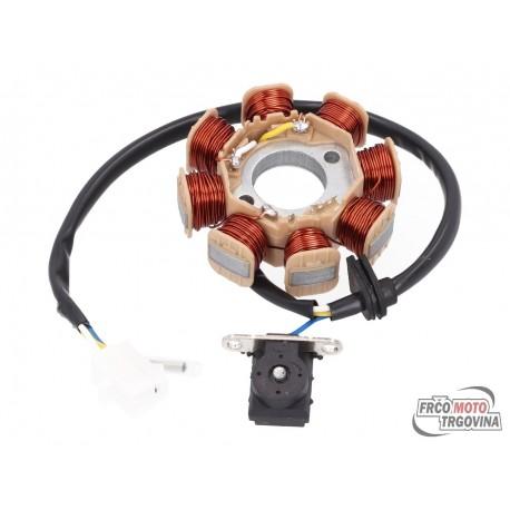 alternator stator for 50cc GY6 Euro4, Peugeot, SYM 4-stroke w/ injection