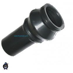 GUMA uplinjača  ETZ  250 / 251
